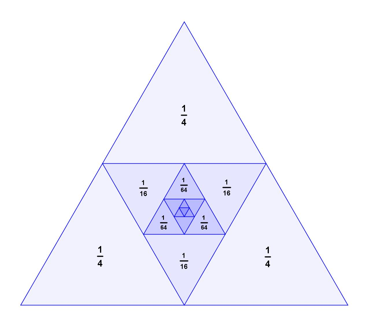 Sequences And Series Prove By Mathematical Induction That 1 14