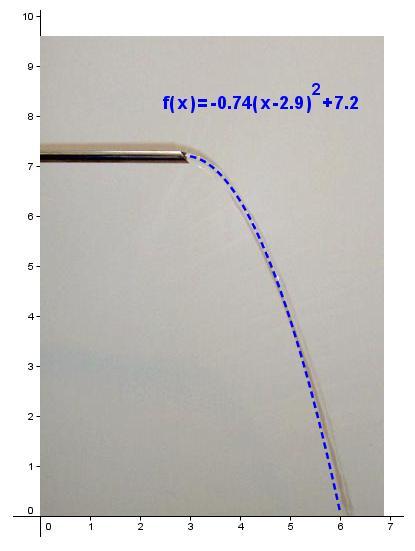 Snipers Math and Physics - Optics & Mounts