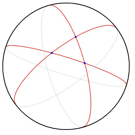 A Brief Survey of Elliptic Geometry